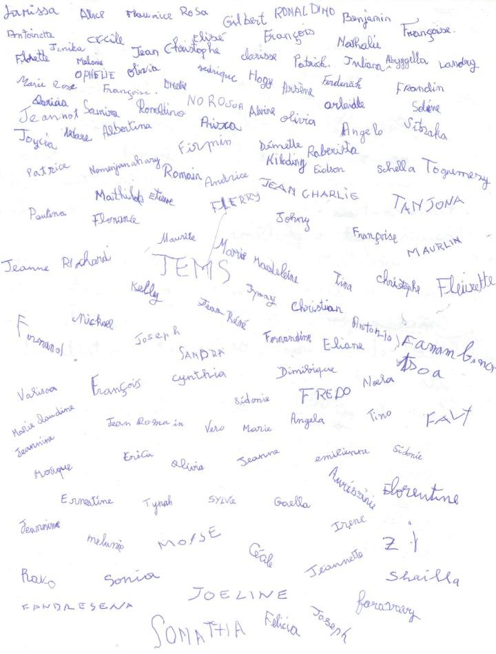 Podpisy do listu 2015