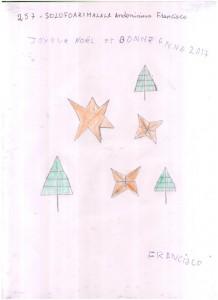 257. SOLOFOARIMALALA Andoniaina Francisco